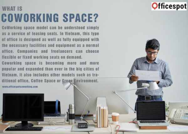what is coworking space